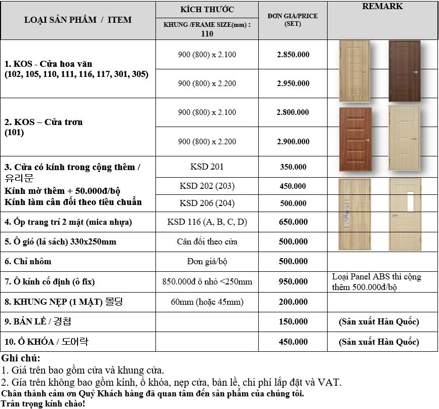 Bảng báo giá cửa nhựa ABS Hàn Quốc mới nhất tháng 8 năm 2021