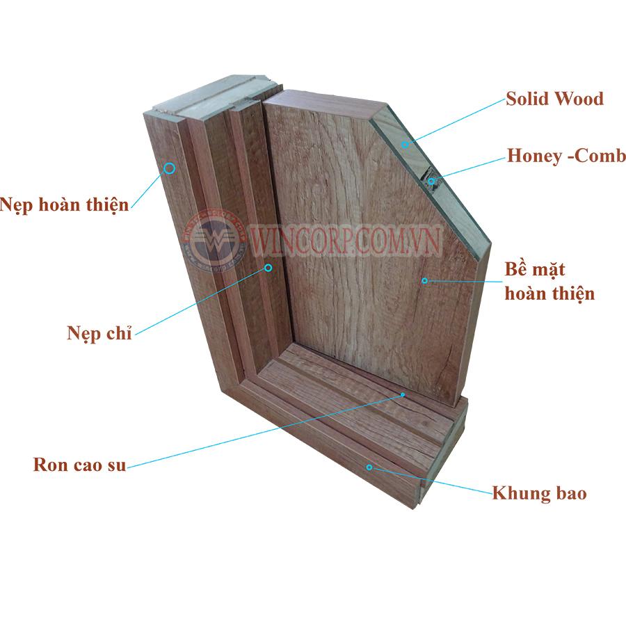 Mặt cắt góc cấu tạo cửa gỗ công nghiệp MDF