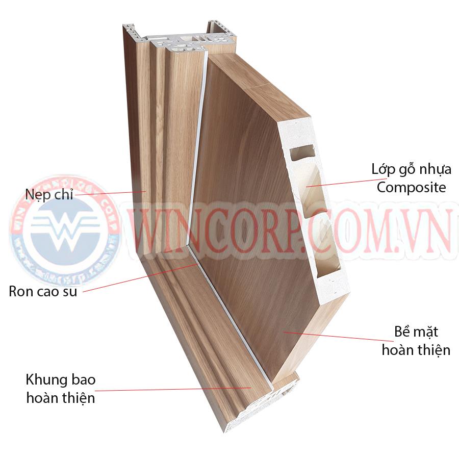 Mặt cắt mẫu góc cửa nhựa gỗ SungYu