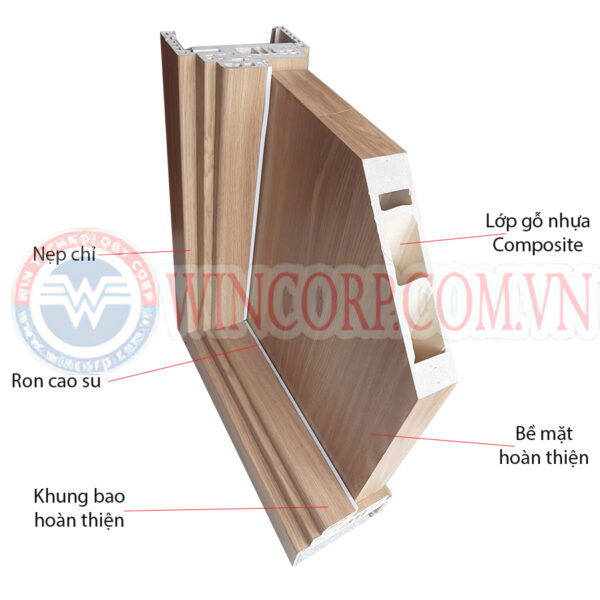 Mẫu góc cửa nhựa gỗ SungYu